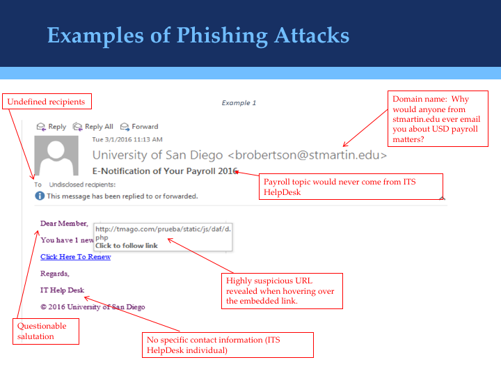 Phishing And Spam Information Technology Services University
