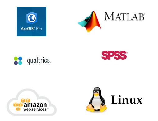 Specialized Software includes ArGIS, Qualtrics, AWS, Matlab, SPSS and Linux