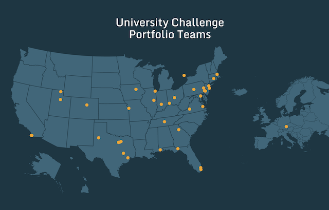 2017 NAIOP University Challenge Results