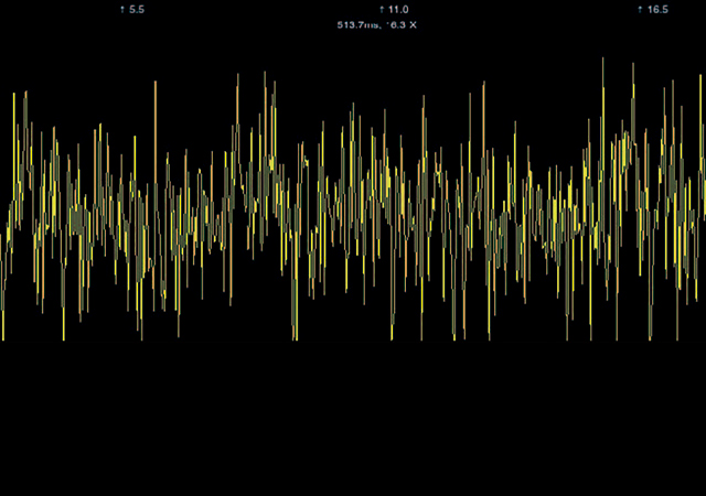 Soundwave in Digital Audio Software
