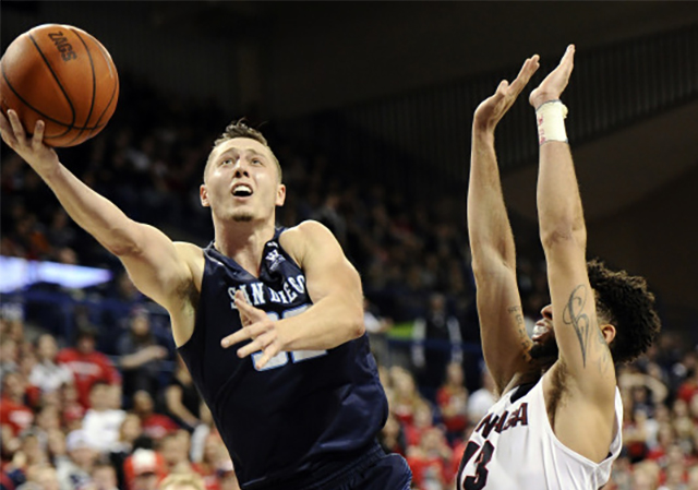 Brett Bailey, Toreros basketball