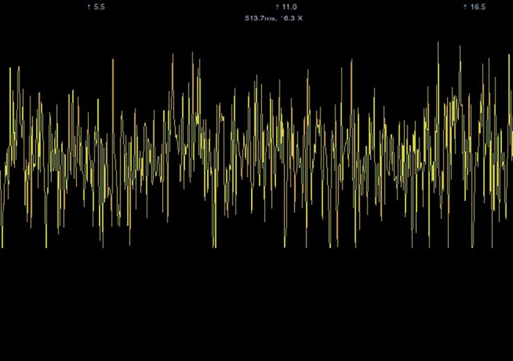 Soundwave in Digital Audio Software