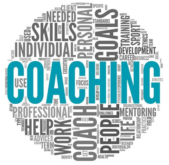 A word map (wordle) of coaching terms.
