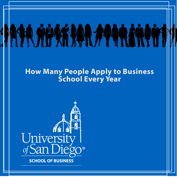 How Many People Apply To MBA