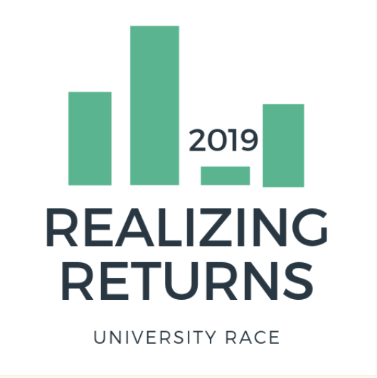 2019 Realizing Returns Race Logo
