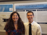 2015 - Student Demographics, Stress, and Mediating Psychological Variables: A Proposal | KELLY BIRCH, CHRISTOPHER DISHOP, HANNIEL ORTIZ-BECKETT, JOHN BARNUM, KRISTEN DAUS, Dr. Veronica Galvan | Stress is incredibly prevalent in college settings.  While the detrimental symptoms and effects of stress are well established, further research is needed to better understand possible differences in between student populations and the psychological factors involved.  Previous analyses revealed differences in maladaptive perfectionism scores between students of different ethnicities.  The proposed study intends to investigate the relationship student demographic factors, stress, and other mediating psychological variables.  These variables will be measured through self-reported measures.  We hypothesize that financial support, ethnicity, and first generation student status will be associated with scores on validated measures of perceived stress.  We will also explore other variables including academic entitlement, social support, perfectionism, locus of control, and stereotyping that may mediate such correlations.  Subsequent studies will also implement a saliva sample procedure to test levels of the endogenous steroid hormones cortisol and dehydroepiandrosterone (DHEA).  These hormones have been correlated with maladaptive and adaptive responses to stress, respectively.  This data will serve as a non-biased comparison to the student self-reported perceived stress data.  The findings of these studies may provide insight into the factors and relationships underlying chronic stress levels in college students.