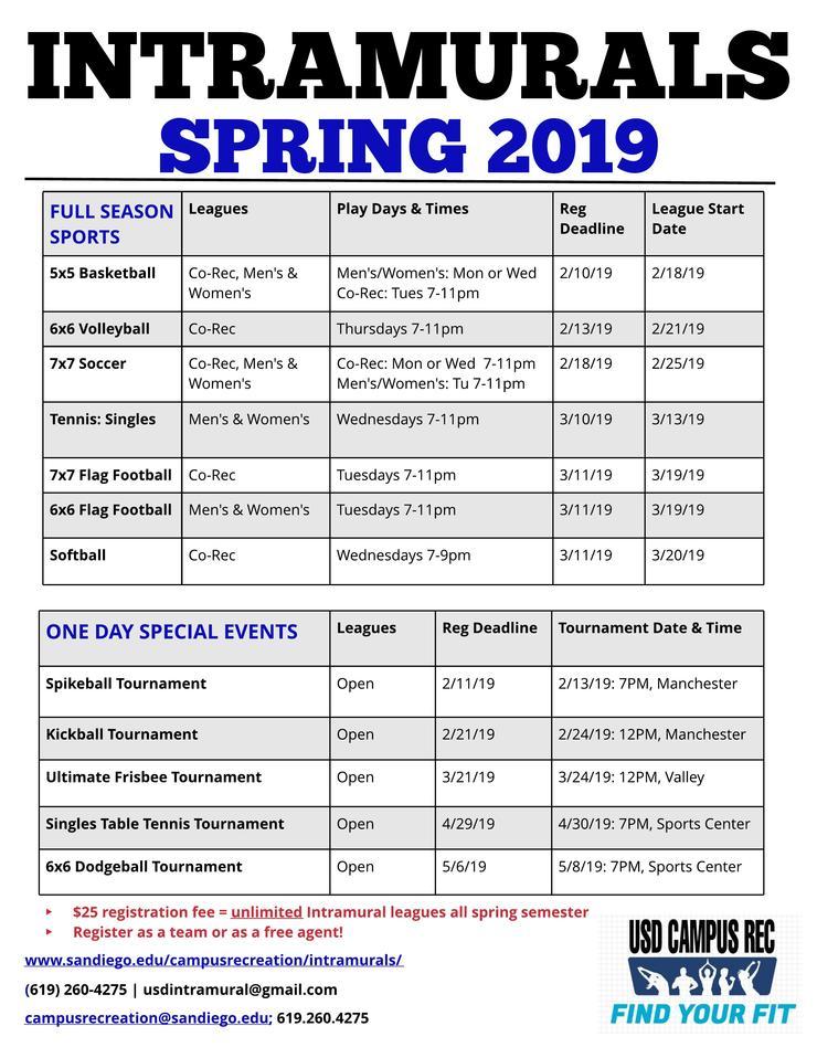 Intramural Spring 2019(alt)