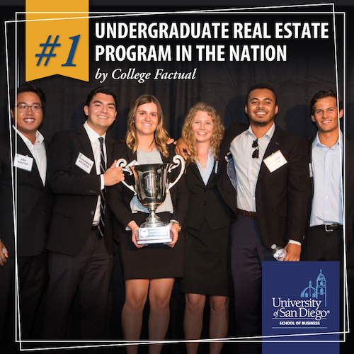 College Factual Ranks USD Real Estate #1 in U.S.
