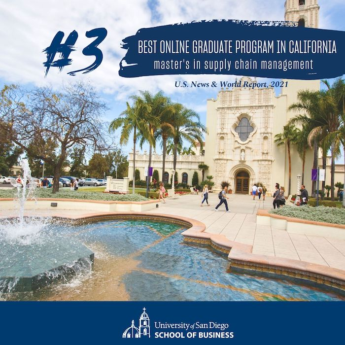 Image of USD campus that says #3 Best Online Graduate Program in California, Master's in Supply Chain Management