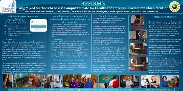 AFFIRM Poster