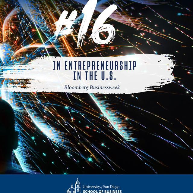 Entrepreneurship Ranking