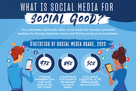 how businesses can harness the power of social media for social good