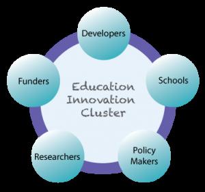 Education Innovation Cluster