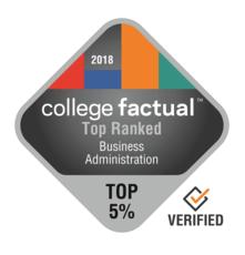 College Factual Ranks USD School of Business in top 5%