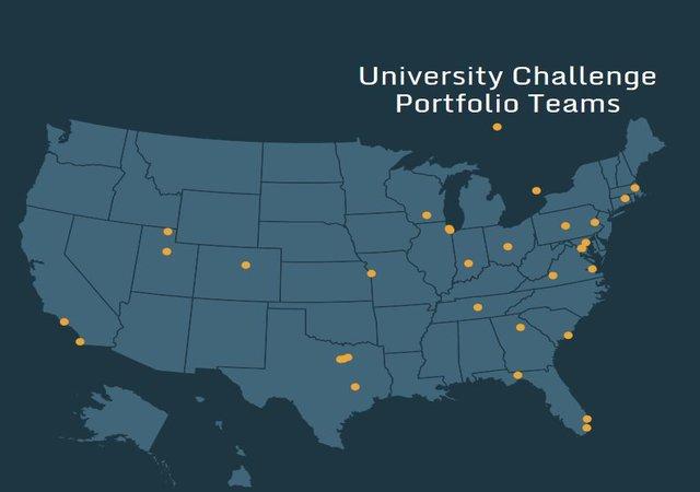 University Challenge Portfolio Teams