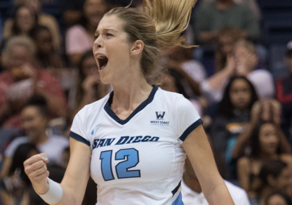 Lauren Fuller, USD volleyball