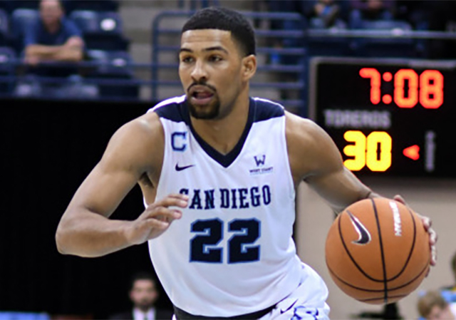 Isaiah Wright, USD men's basketball