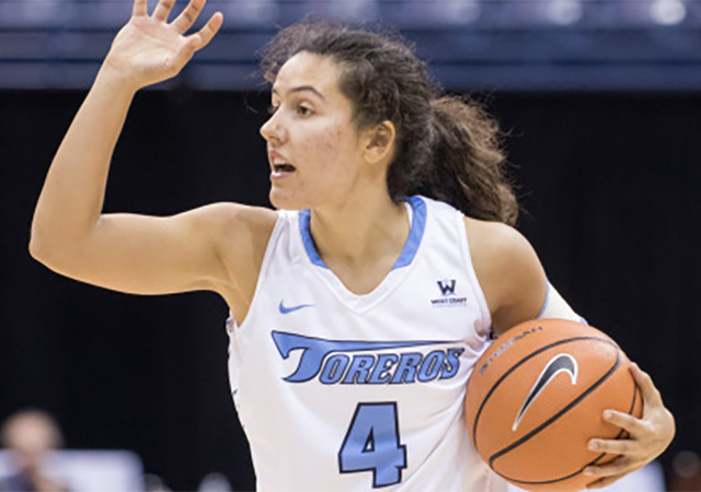 USD women's basketball player Ana Ramos