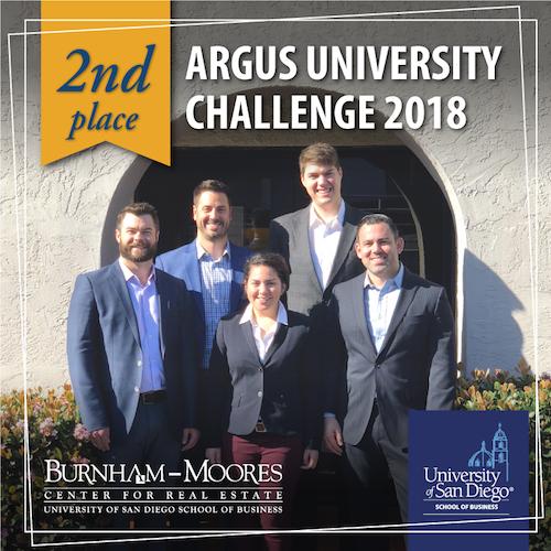 USD's 2018 ARGUS University Challenge Team