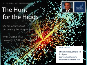 Hunt for Higgs