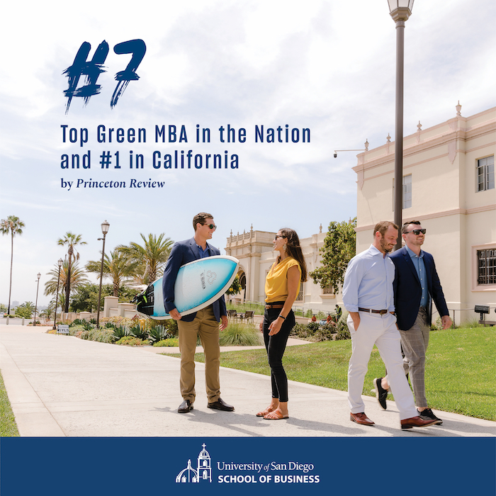 #7 Top Green MBA in the Nation and #1 in California
